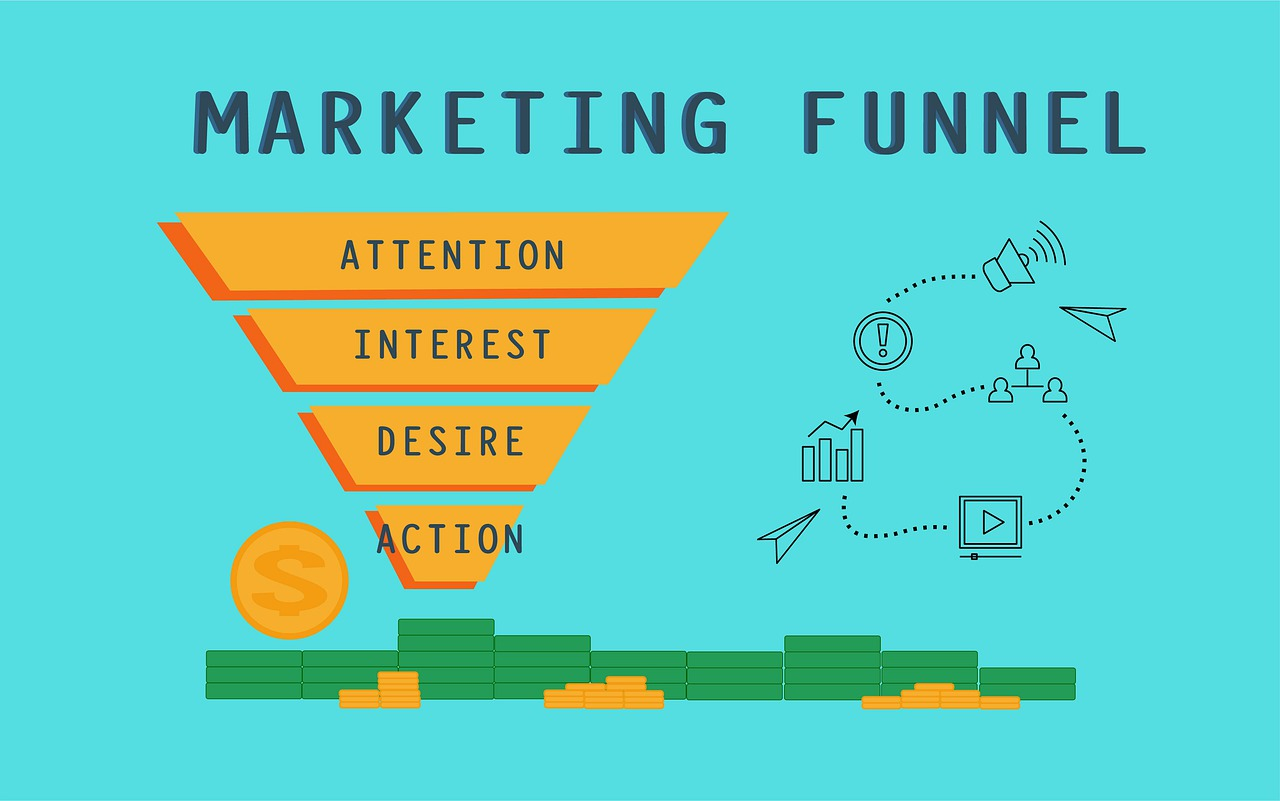Social Media and the Upside Down Funnel